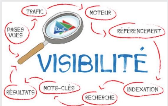 Augmenter sa visibilité en ligne – Augmenter sa notoriété