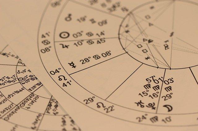 Différence entre la divination et les dons extra-sensoriels
